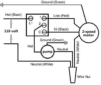 frost line swamp cooler motor wiring diagram