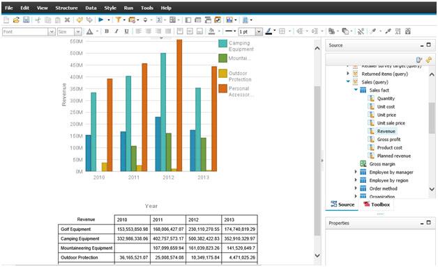 Introducing Cognos Workspace Advanced PerformanceG2