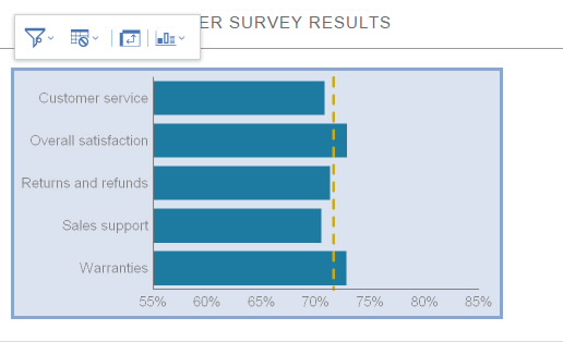 What\u0027s New in Cognos Analytics? PerformanceG2