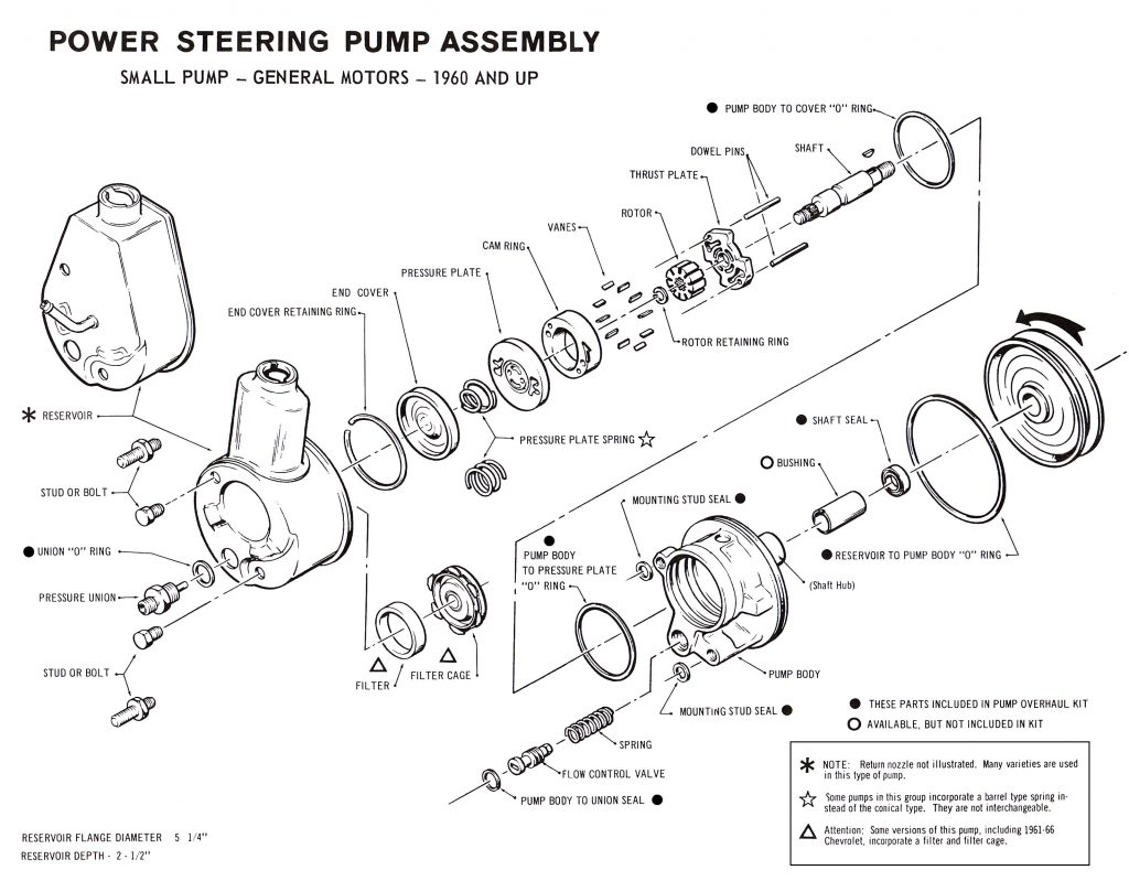 gm power steering pump diagram
