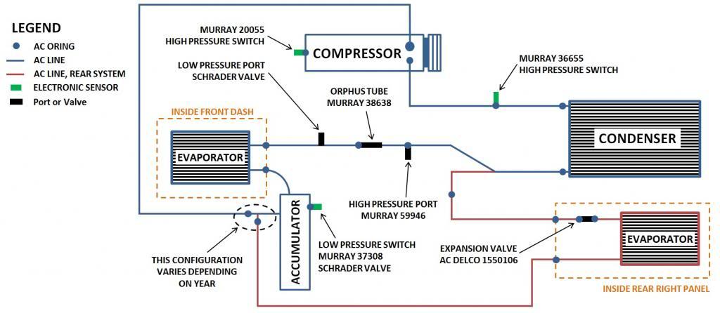 Suburban A C Diagram Wiring Diagram