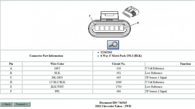 Ls2 Wiring Diagram - 510manualuniverse \u2022
