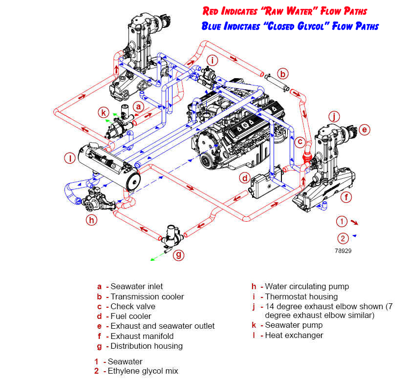 engine cooling system diagram sfi engine cooling system diagram