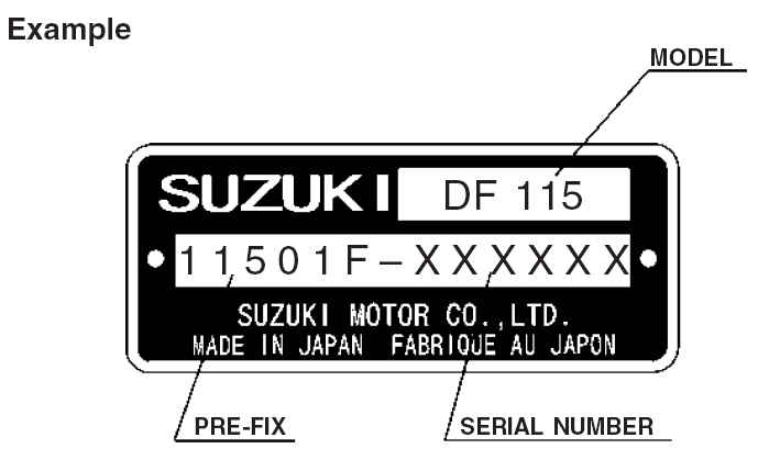 Suzuki Outboard Serial Number Location and Model Identification