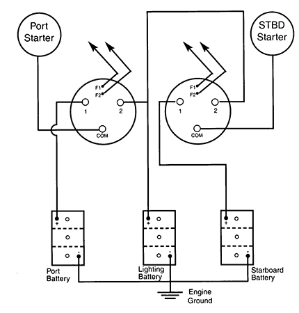 PERKO Inc - Help Guides - Wiring a Perko Battery Switch