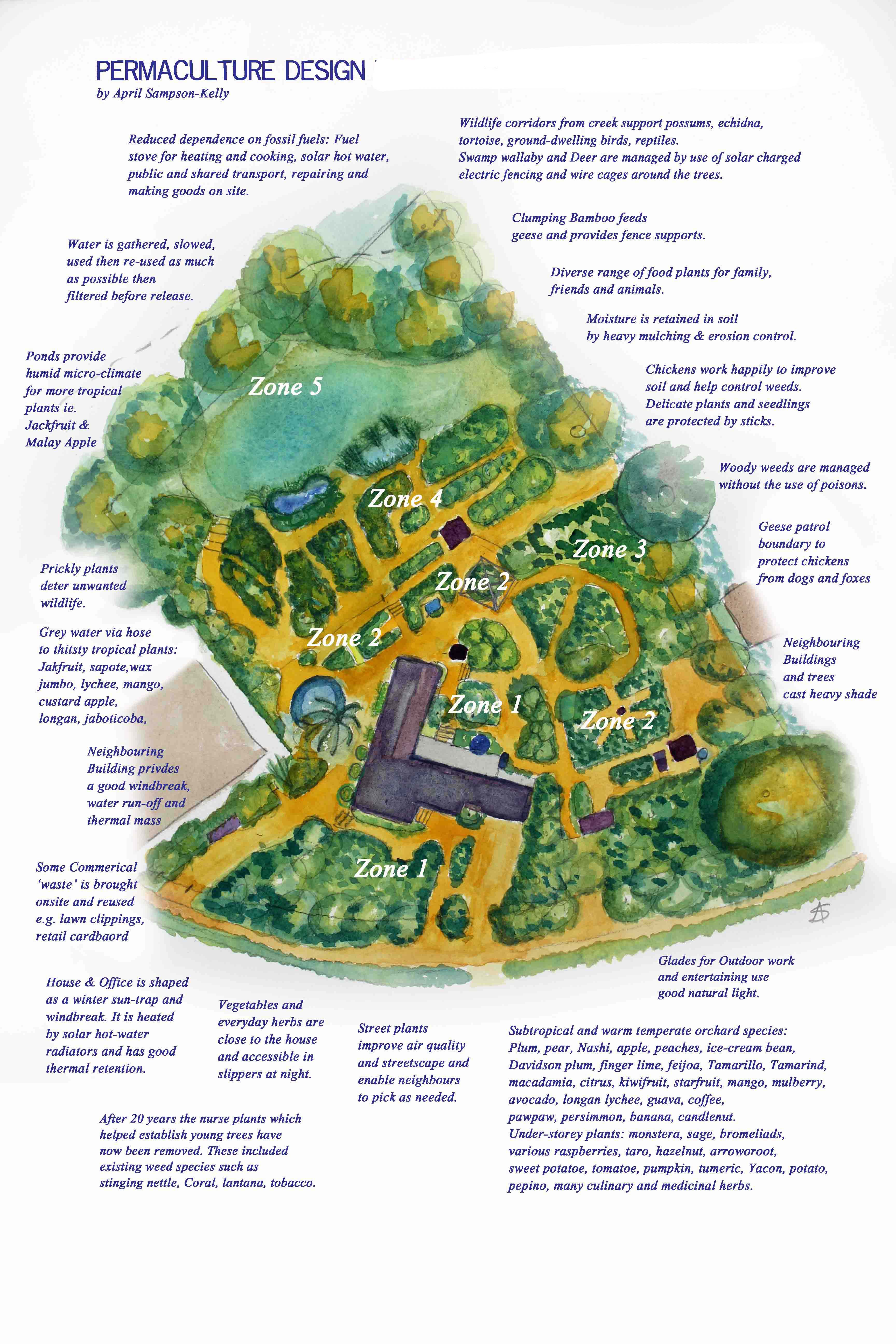 Our Site Silk Farm Permaculture Visions Online Institute