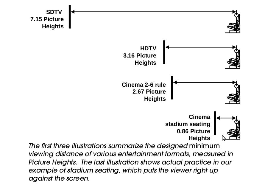 4K and UltraHD Stuff, Cinemas, Camcorders, TVs