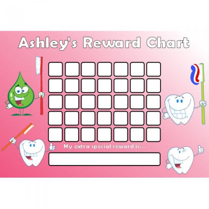 Brushing Teeth Reward Chart Blank Pink