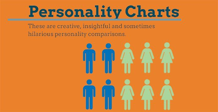 Funny Personality Type Charts Personality Club
