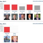 rp_FL-Family-Policy-Council-iVotes-Interactive-Voter-Guide.jpg