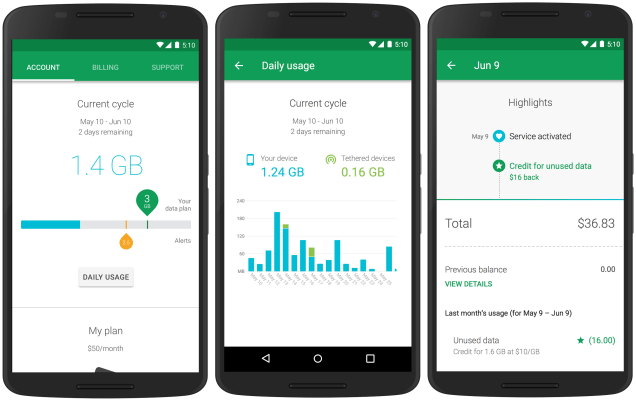 Project Fi de Google ya es real