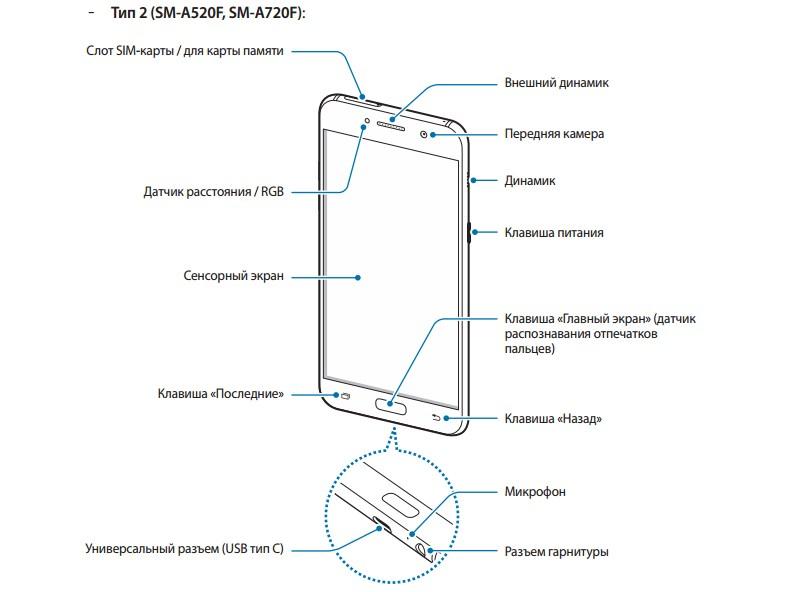 Los Galaxy A 2017 traerán Samsung Pay y resistencia al agua