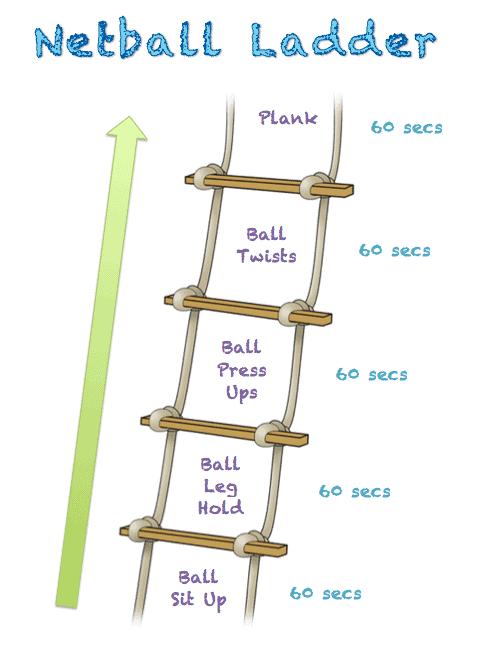 Netball Ladder Pe Scholar