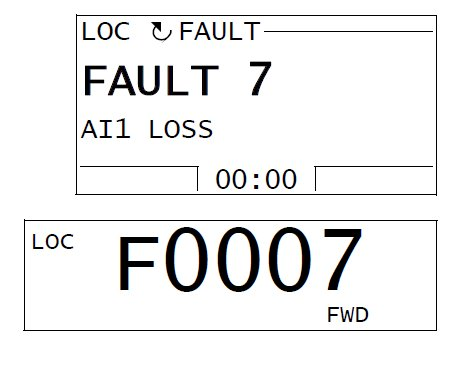 ABB ACS550 Fault Codes Precision Electronic Services, Inc