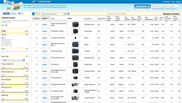 Compare Camera Gear with FindTheBest findthebest