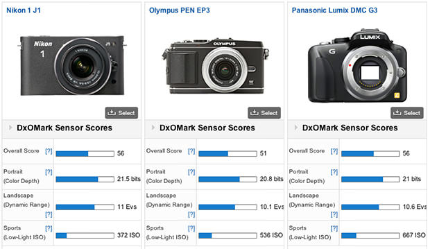 Nikon 1 System Sensor Performs Very Well Given Its Small Size j1test mini