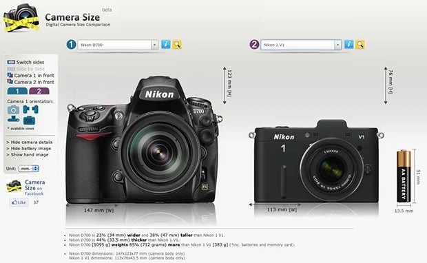 Camera Size: See How Digital Cameras Look Next to One Another cs1 mini