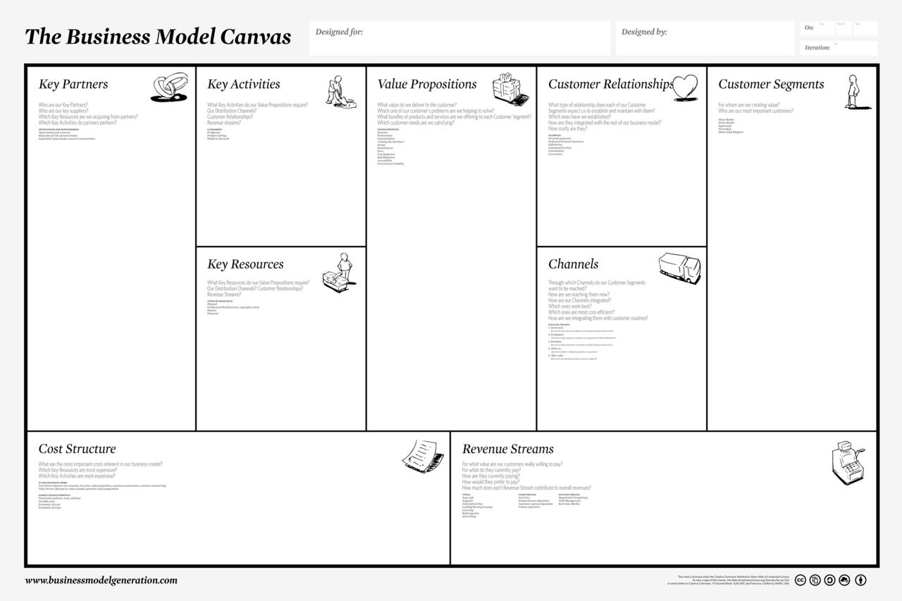 Download Google Book Downloader Softpedia Business Model Canvas Peter J Thomson
