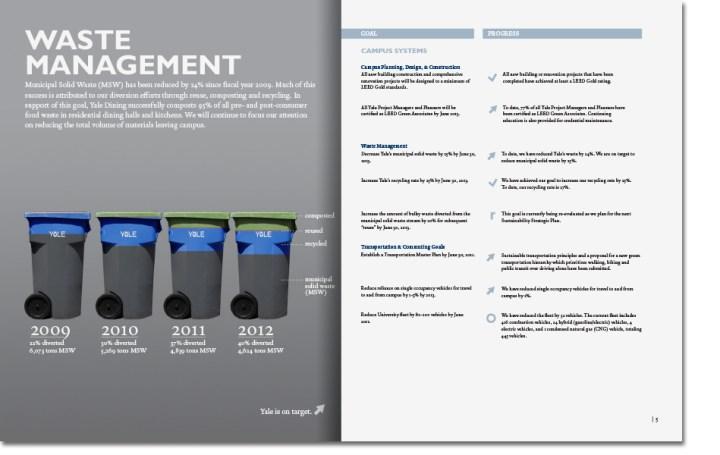 Sustainability_2012Progress3b