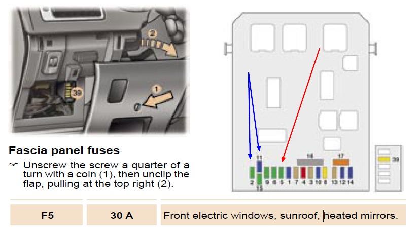 Fuse Panel Diagram Peugeot 206 Index listing of wiring diagrams