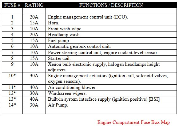 Mack Ac Wiring Diagram | ndforesight.co Mack Ecu Wiring Diagram on mack truck wiring diagram, mack transmission parts diagram, mack pto wiring schematic, mack truck abs testing, mack semi tractor wiring diagram,