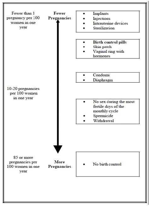 DEPO-PROVERA® CI (medroxyprogesterone acetate) Pfizer Medical