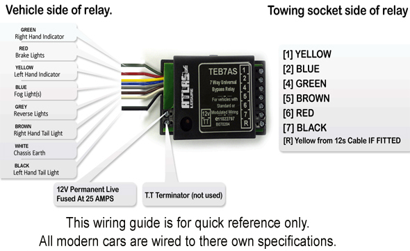 wiring diagram for teb7as bypass relay