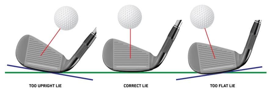 Golf Club Loft  Lie Adjustments PGA TOUR Superstore