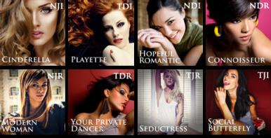 8 personality types of pandoras box