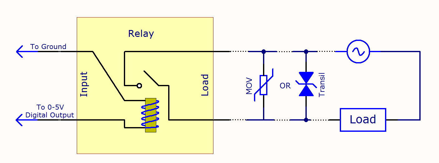 Mechanical Relay Primer - Phidgets Support