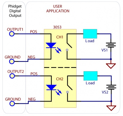 Dual SSR Relay Board - 3053_0 at Phidgets