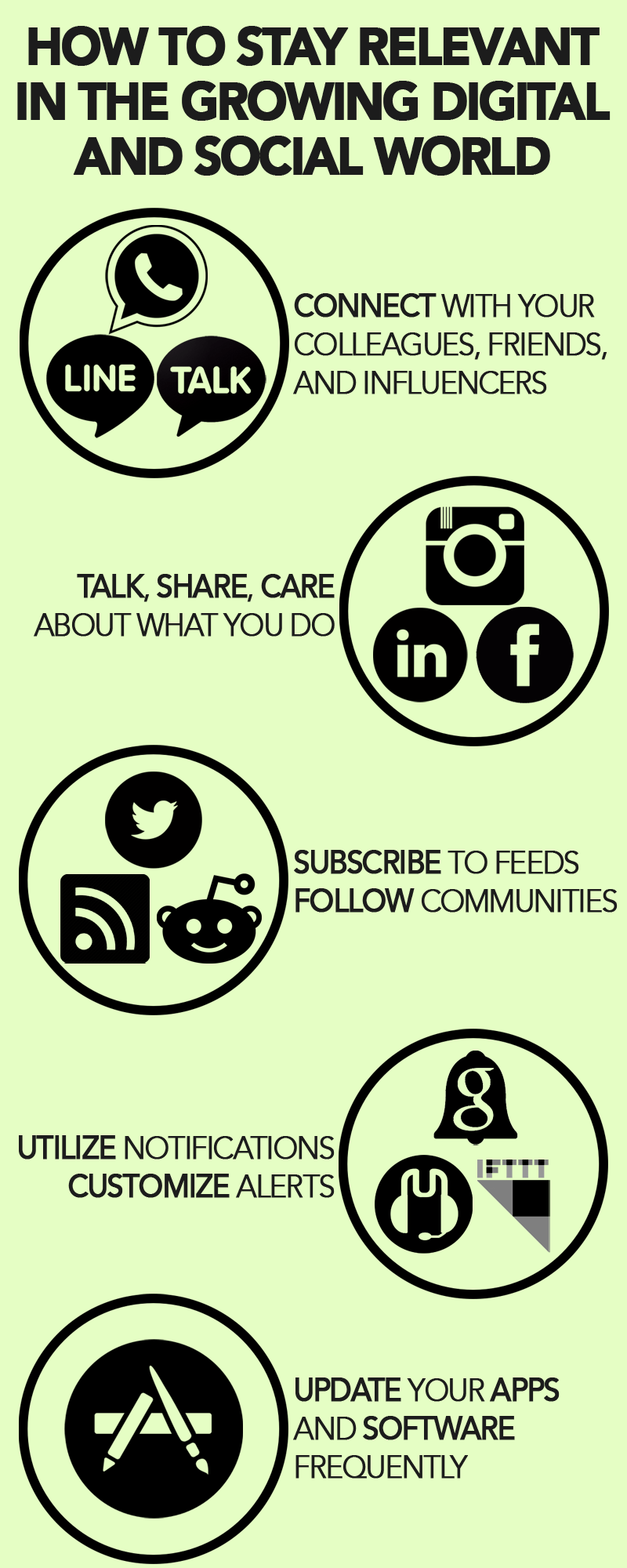 Infographic: How To Stay Relevant In Social Media