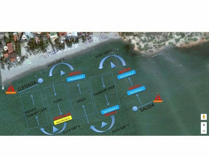 SuperX windsurfing course diagram