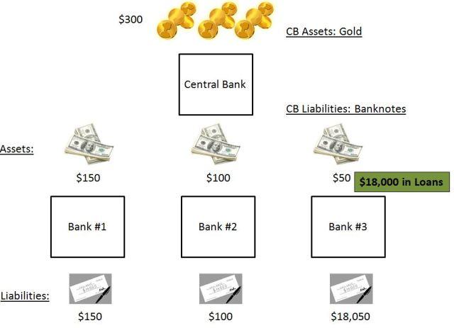 bank8