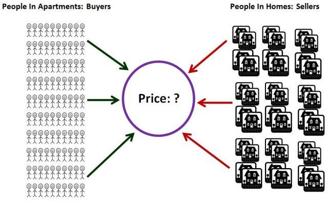 buysellers