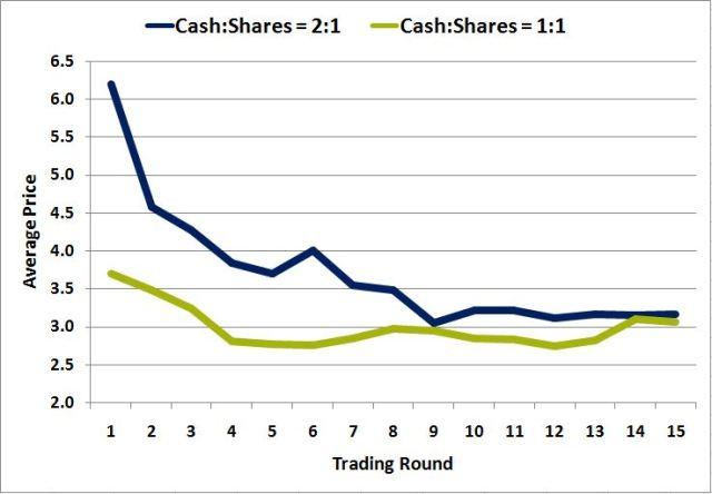 cashshars