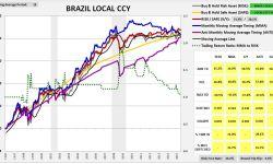 brazil1995lccy