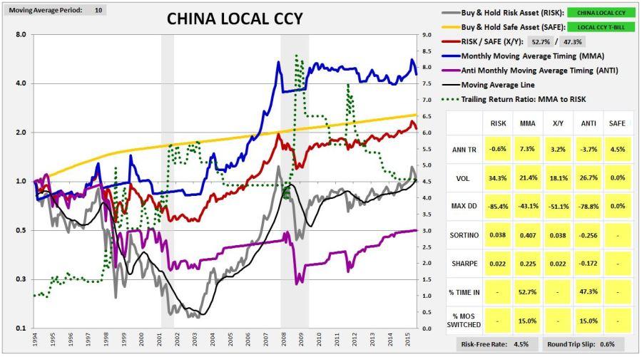 china1992lccy