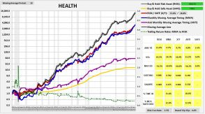 health1927-2015