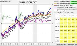 israel1992lccy