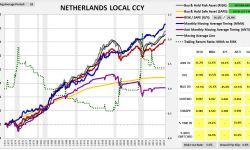 netherlands1969lccy