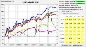 singapore1969usd