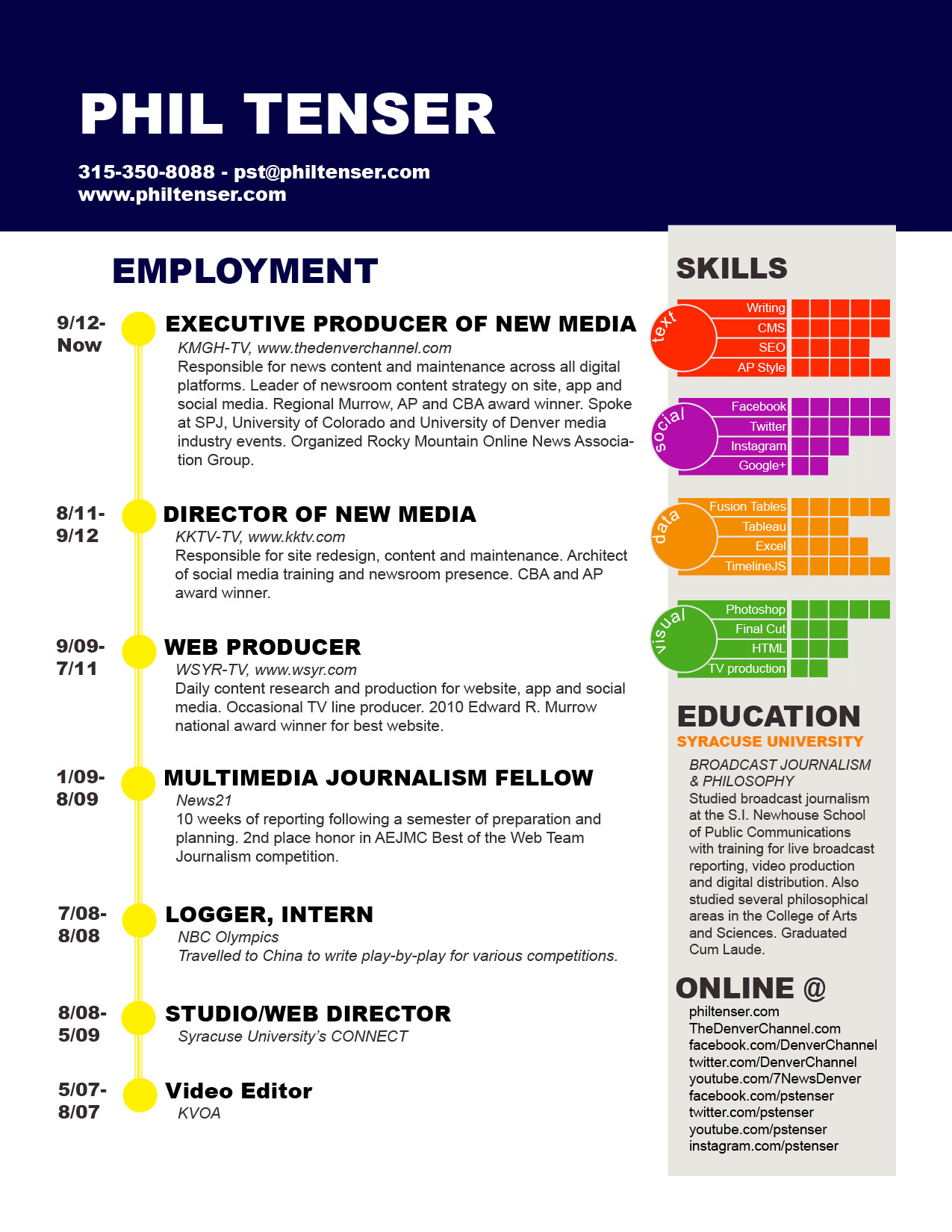 Resume Format New 2015 Download Resume Format Write The Best Resume Phil Tenser Digital News Content Producer