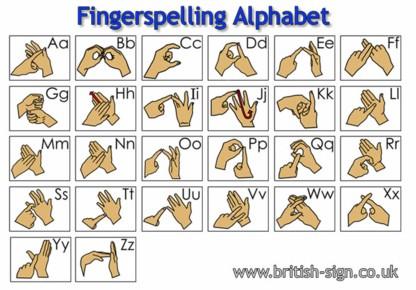 Bsl Fingerspelling Chart - Bsl fingerspelling wordsearch british
