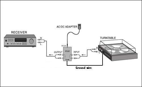 rca dvd home theater wiring