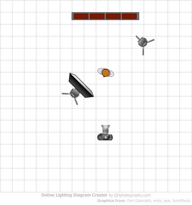 lighting diagram strobist