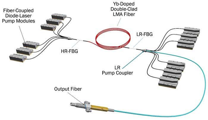 News ⋆ Page 2 of 3 ⋆ Alpha Laser US