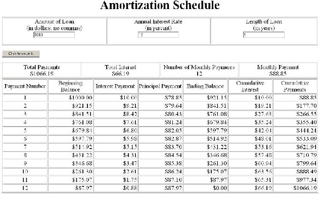 Amort Calculate and display loan amortization schedule - PHP Classes