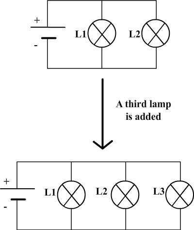 Parallel circuits properties