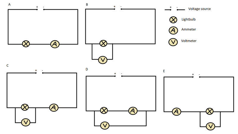 this picture shows a circuit diagram for a circuit in series